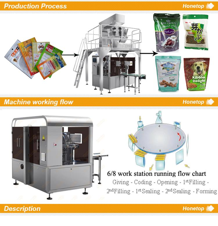 Automatic Pouch Packing Machine for Food