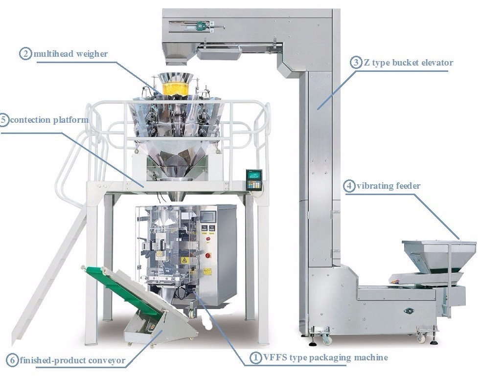 Automatic biscuit vertical packing machine