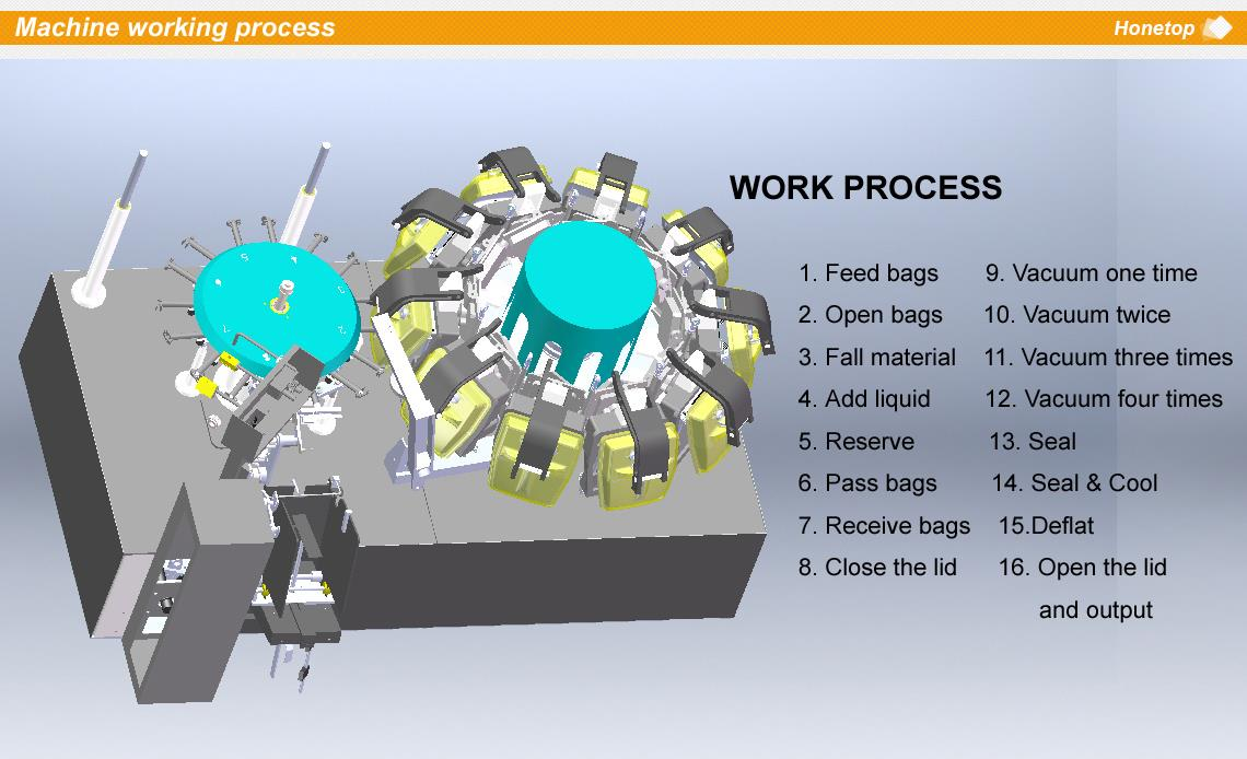 Machine Woring Process.jpg