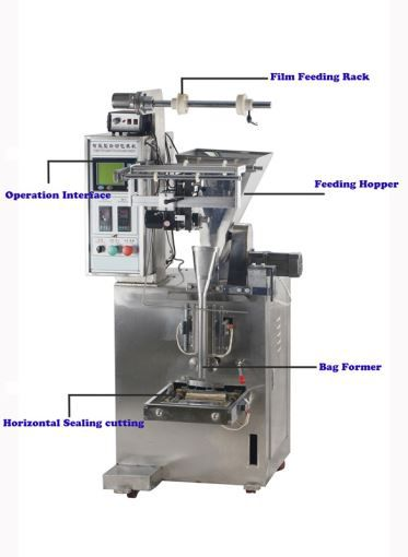 China Small Vffs Coffee Powder Packaging Machine Supplier
